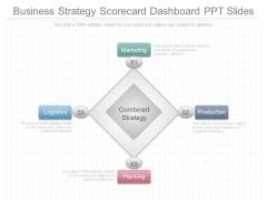 Business Strategy Scorecard Dashboard Ppt Slides