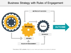 Business Strategy With Rules Of Engagement Ppt PowerPoint Presentation Summary Slide Download PDF
