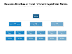 Business Structure Of Retail Firm With Department Names Ppt PowerPoint Presentation Ideas Slideshow