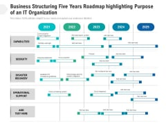 Business Structuring Five Years Roadmap Highlighting Purpose Of An It Organization Sample