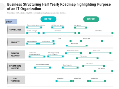 Business Structuring Half Yearly Roadmap Highlighting Purpose Of An It Organization Template