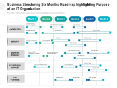 Business Structuring Six Months Roadmap Highlighting Purpose Of An It Organization Mockup