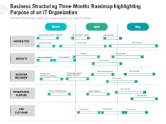 Business Structuring Three Months Roadmap Highlighting Purpose Of An It Organization Clipart