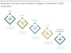 Business Success Administration Diagram Powerpoint Slide Inspiration