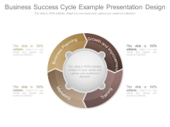 Business Success Cycle Example Presentation Design