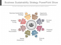 Business Sustainability Strategy Powerpoint Show