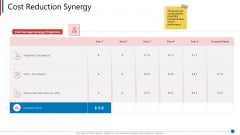 Business Synergies Cost Reduction Synergy Ppt Ideas Master Slide PDF