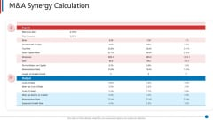 Business Synergies M And A Synergy Calculation Ppt Slides Picture PDF