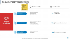 Business Synergies M And A Synergy Framework Ppt Summary Gallery PDF