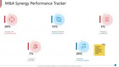 Business Synergies M And A Synergy Performance Tracker Ppt Infographic Template Gridlines PDF