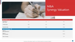Business Synergies M And A Synergy Valuation Ppt Pictures Graphics Example PDF