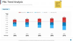Business Synergies P And L Trend Analysis Ppt Gallery Themes PDF