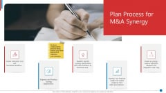 Business Synergies Plan Process For M And A Synergy Ppt Outline Mockup PDF