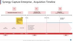 Business Synergies Synergy Capture Enterprise Acquisition Timeline Ppt File Graphics Design PDF
