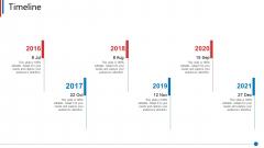 Business Synergies Timeline Ppt Model Tips PDF