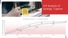 Business Synergies Yoy Analysis Of Synergy Capture Ppt File Slides PDF