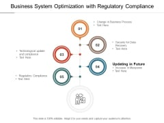 Business System Optimization With Regulatory Compliance Ppt PowerPoint Presentation Icon Template