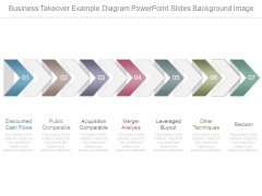 Business Takeover Example Diagram Powerpoint Slides Background Image