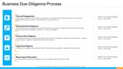 Business Takeover Plan For Inorganic Growth Business Due Diligence Process Microsoft PDF