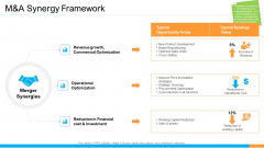 Business Takeover Plan For Inorganic Growth Post Merger Integration Challenges Elements PDF