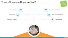 Business Takeover Plan For Inorganic Growth Types Of Inorganic Opportunities Market Demonstration PDF