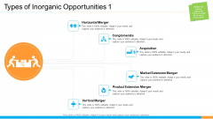 Business Takeover Plan For Inorganic Growth Types Of Inorganic Opportunities Merger Inspiration PDF
