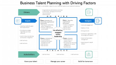 Business Talent Planning With Driving Factors Ppt Infographic Template Objects PDF