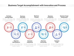 Business Target Accomplishment With Innovation And Process Ppt PowerPoint Presentation Infographic Template Example 2015 PDF