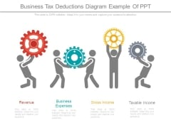 Business Tax Deductions Diagram Example Of Ppt