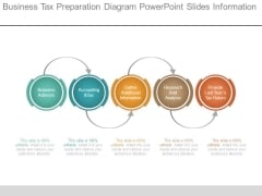 Business Tax Preparation Diagram Powerpoint Slides Information