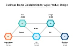Business Teams Collaboration For Agile Product Design Ppt PowerPoint Presentation File Graphics PDF