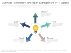 Business Technology Innovation Management Ppt Sample