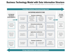 Business Technology Model With Data Information Structure Ppt PowerPoint Presentation Icon Slides PDF