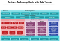 Business Technology Model With Data Transfer Ppt PowerPoint Presentation File Designs PDF