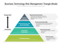 Business Technology Risk Management Triangle Model Ppt PowerPoint Presentation Ideas Outline PDF