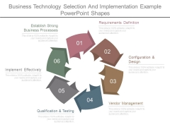Business Technology Selection And Implementation Example Powerpoint Shapes