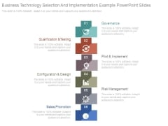 Business Technology Selection And Implementation Example Powerpoint Slides