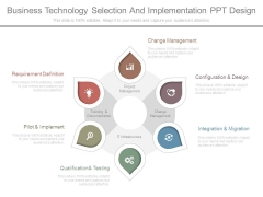 Business Technology Selection And Implementation Ppt Design