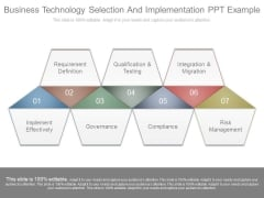 Business Technology Selection And Implementation Ppt Example