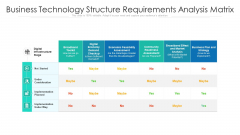 Business Technology Structure Requirements Analysis Matrix Ppt PowerPoint Presentation File Structure PDF