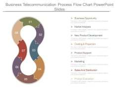 Business Telecommunication Process Flow Chart Powerpoint Slides