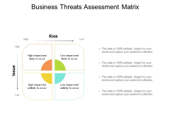 Business Threats Assessment Matrix Ppt PowerPoint Presentation Inspiration Clipart Images