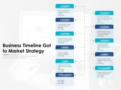 Business Timeline Got To Market Strategy Ppt PowerPoint Presentation Styles Display PDF
