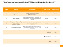 Business To Business Advertising Timeframe And Investment Table Of B2B Content Marketing Services Data Introduction PDF