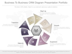 Business To Business Crm Diagram Presentation Portfolio
