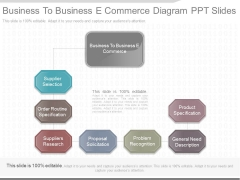 Business To Business E Commerce Diagram Ppt Slides