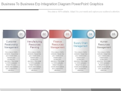 Business To Business Erp Integration Diagram Powerpoint Graphics