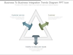 Business To Business Integration Trends Diagram Ppt Icon