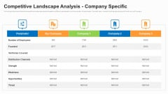 Business To Business Market Segmentation Criteria Competitive Landscape Analysis Company Specific Portrait PDF