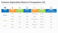 Business To Business Market Segmentation Criteria Customer Segmentation Based On Firmographics Annual Formats PDF